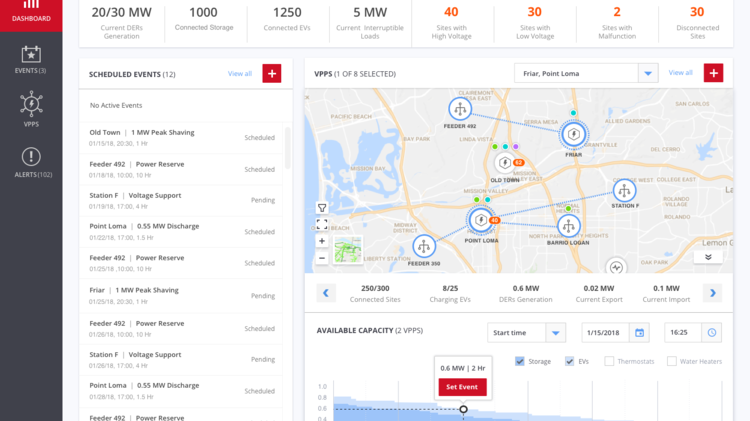 The smarter E AWARD Finalist 2019:  SolarEdge Technologies Inc. (Israel), Grid Services and Virtual Power Plants Solution